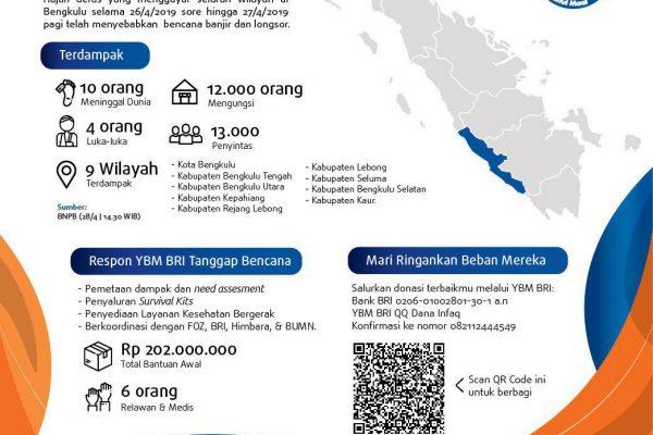 YBM BRI Tanggap Bencana Banjir dan Longsor Bengkulu