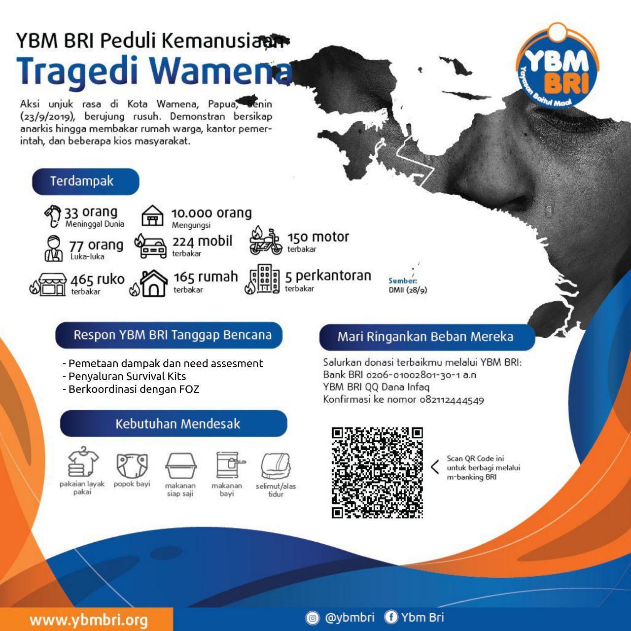 Peduli Tragedi Wamena