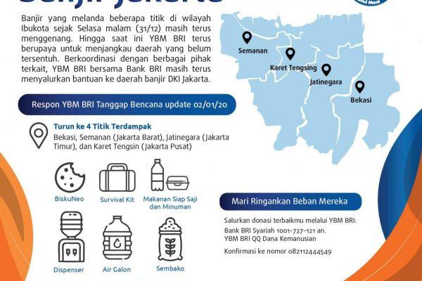Tanggap Banjir Jakarta