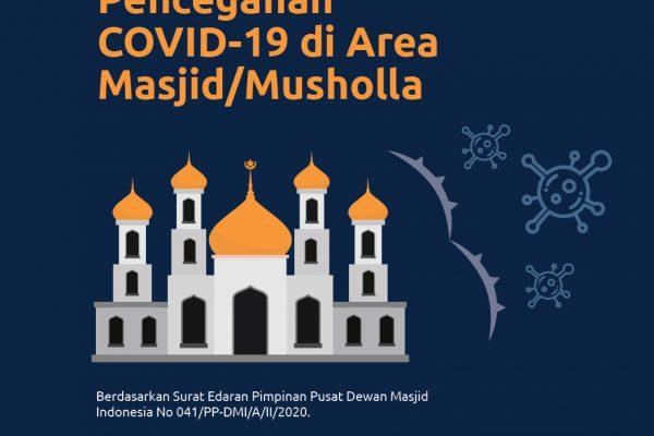 Pencegahan COVID-19 di Area Masjid dan Musholla