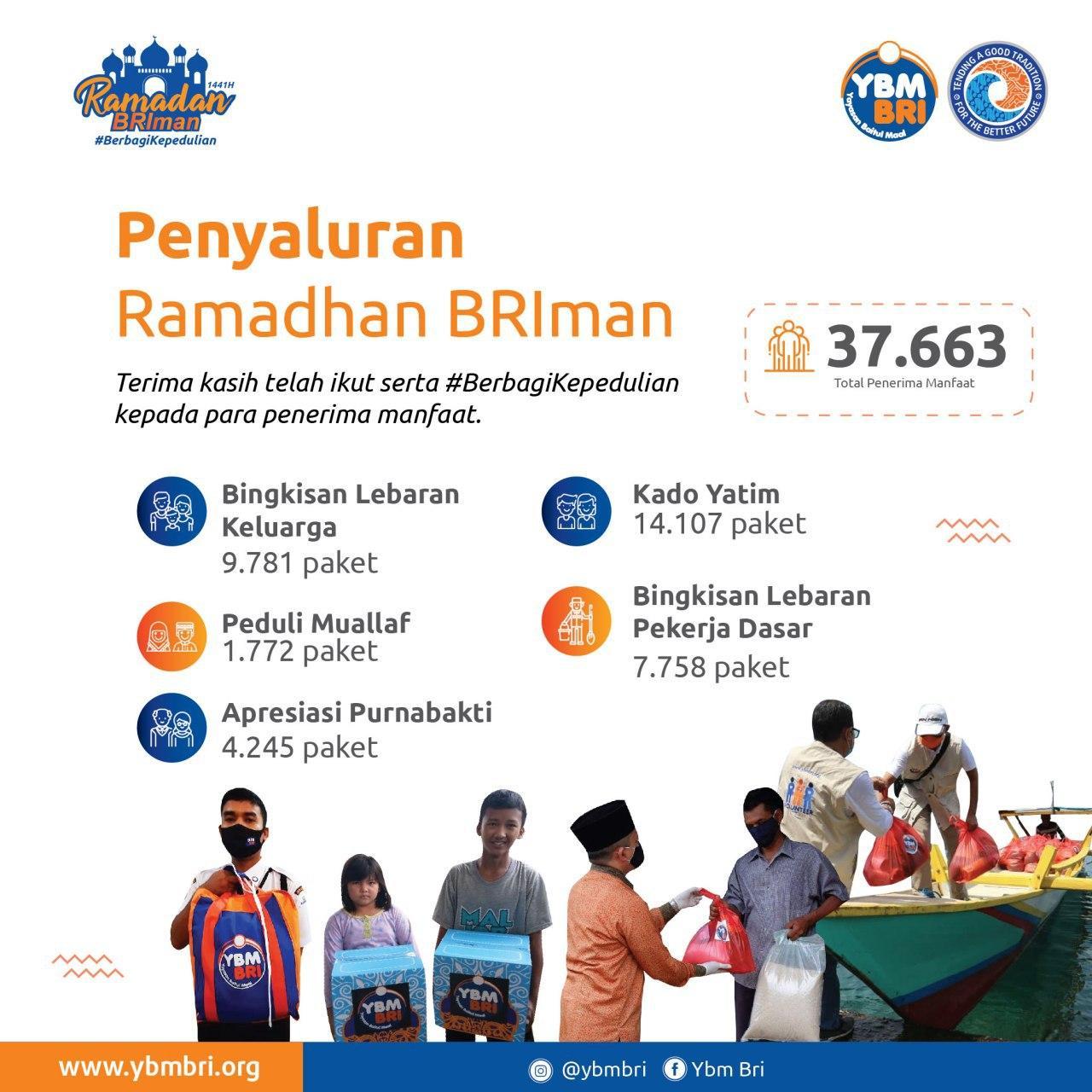 Penyaluran Ramadhan BRIman 1441 H