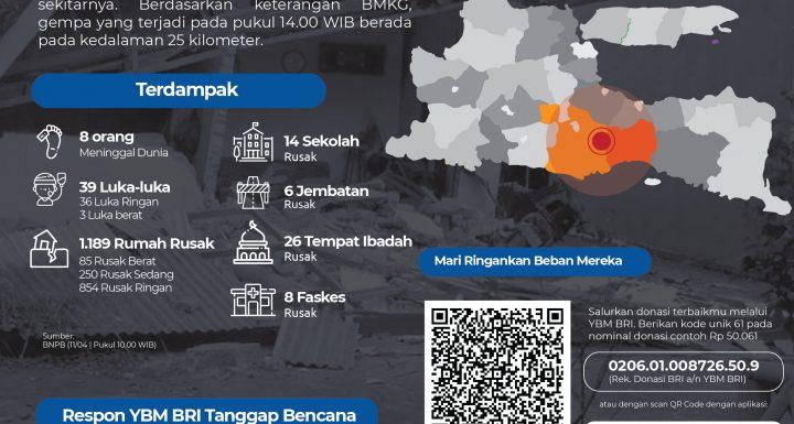 Bantu Gempa Malang